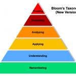 blooms-taxonomy-2-150x150
